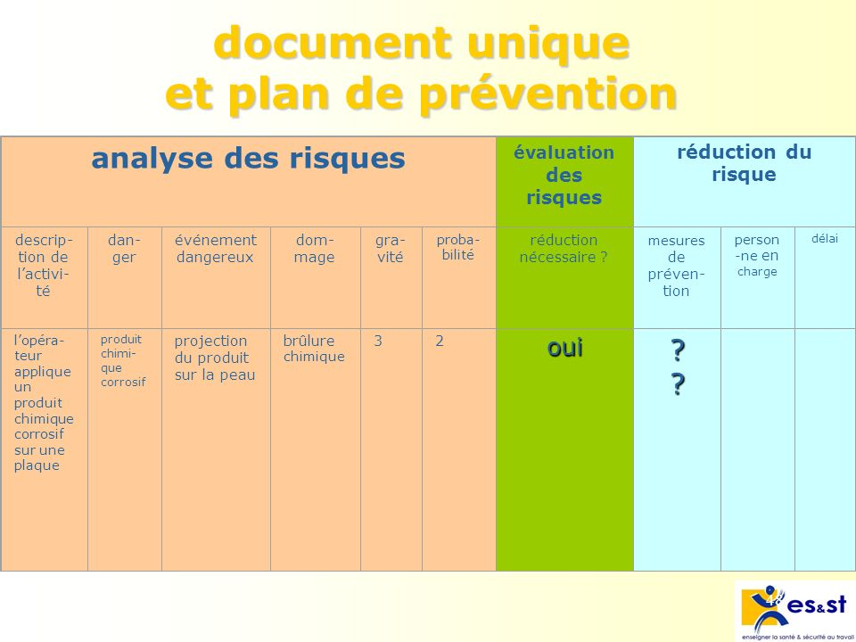 document unique et plan de prévention