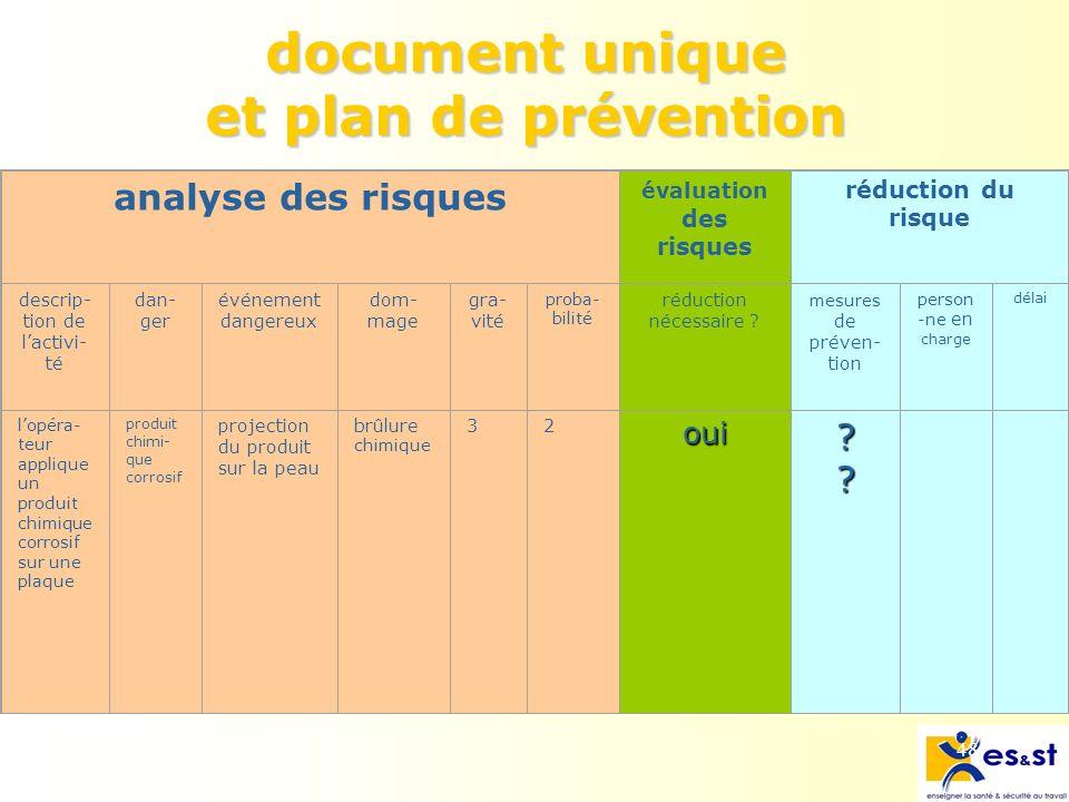document unique et plan de prévention