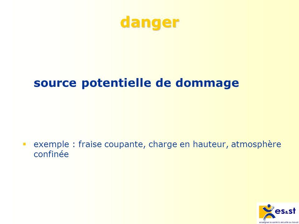 danger source potentielle de dommage