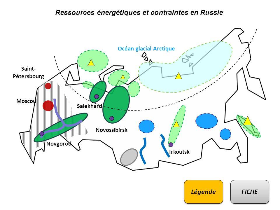 Ressources énergétiques et contraintes en Russie