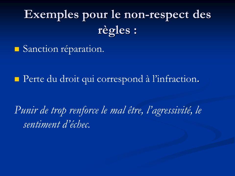 Exemples pour le non-respect des règles :