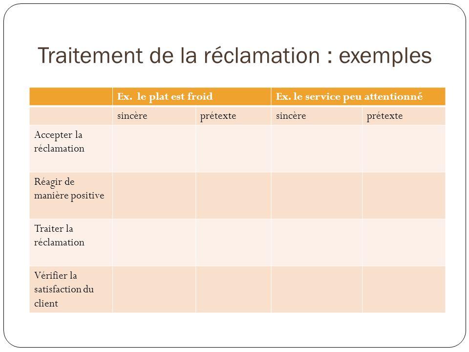 Traitement de la réclamation : exemples