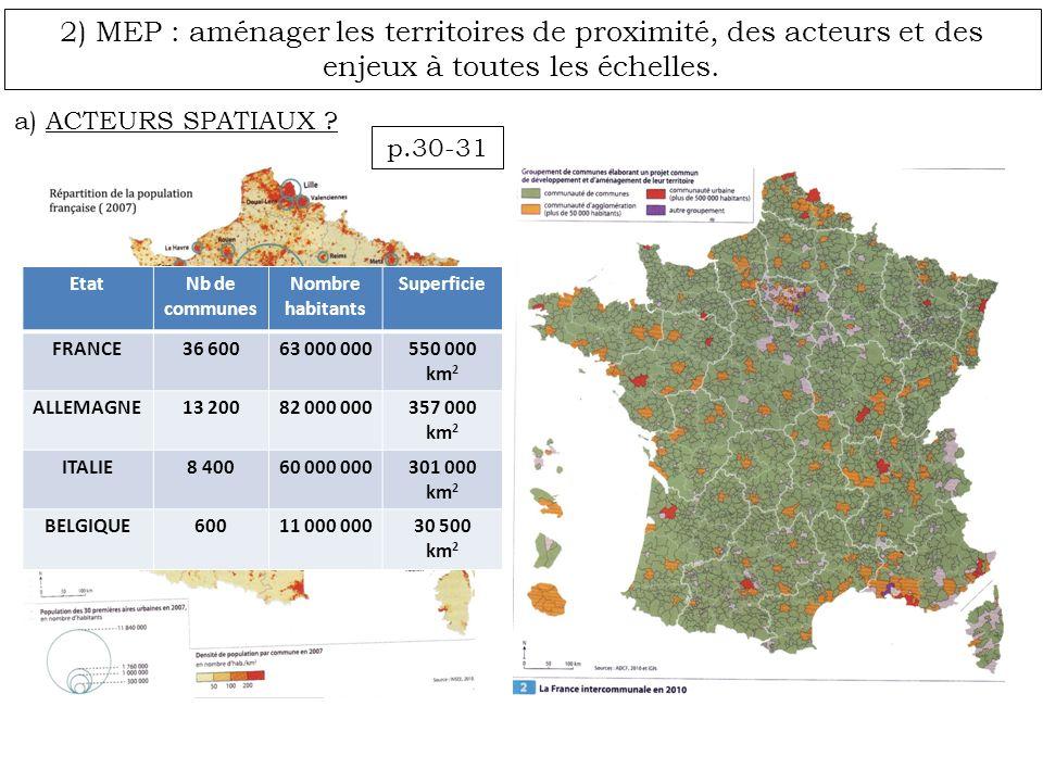 2) MEP : aménager les territoires de proximité, des acteurs et des enjeux à toutes les échelles.