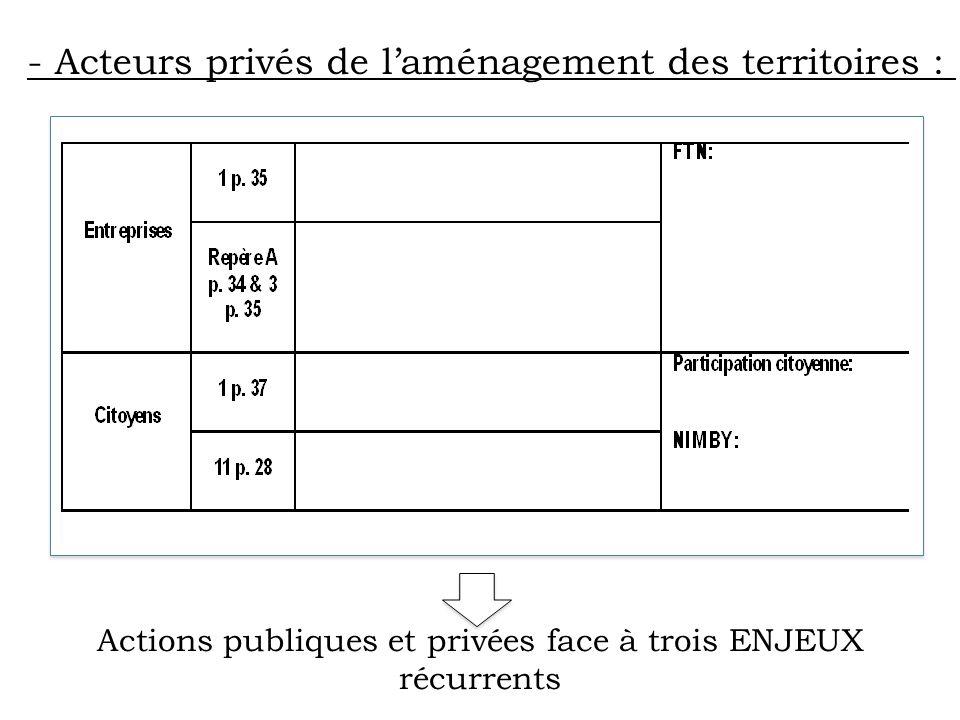 Actions publiques et privées face à trois ENJEUX récurrents