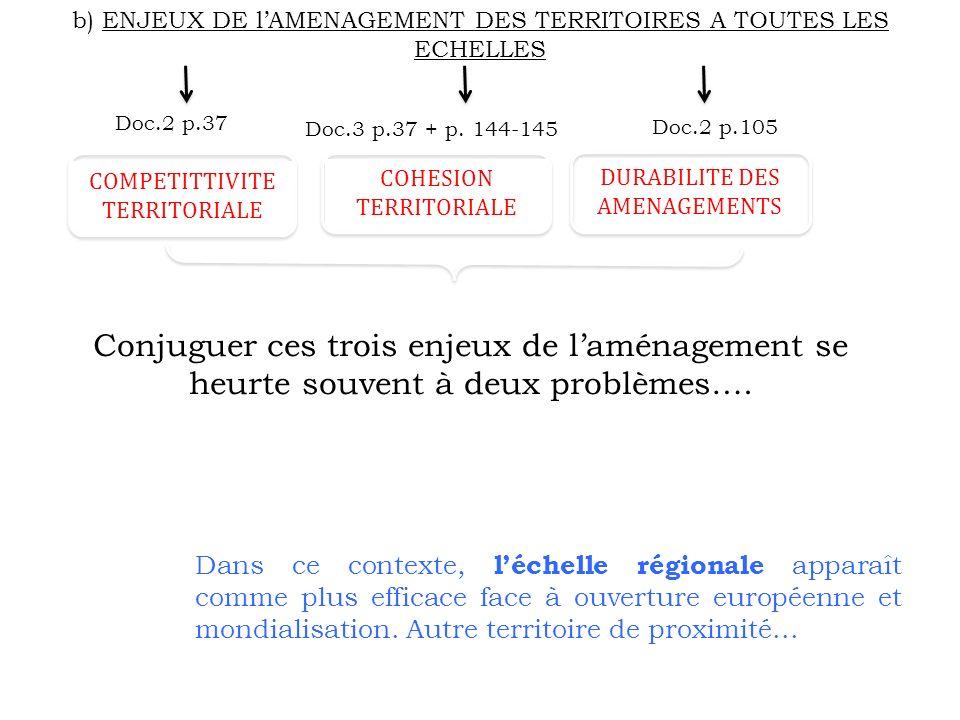 b) ENJEUX DE l'AMENAGEMENT DES TERRITOIRES A TOUTES LES ECHELLES