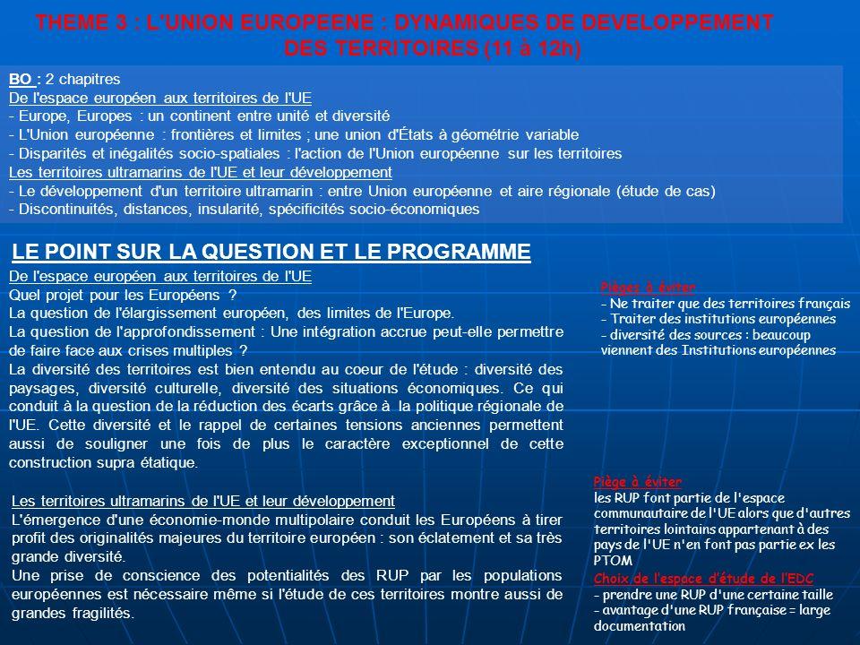 THEME 3 : L UNION EUROPEENE : DYNAMIQUES DE DEVELOPPEMENT