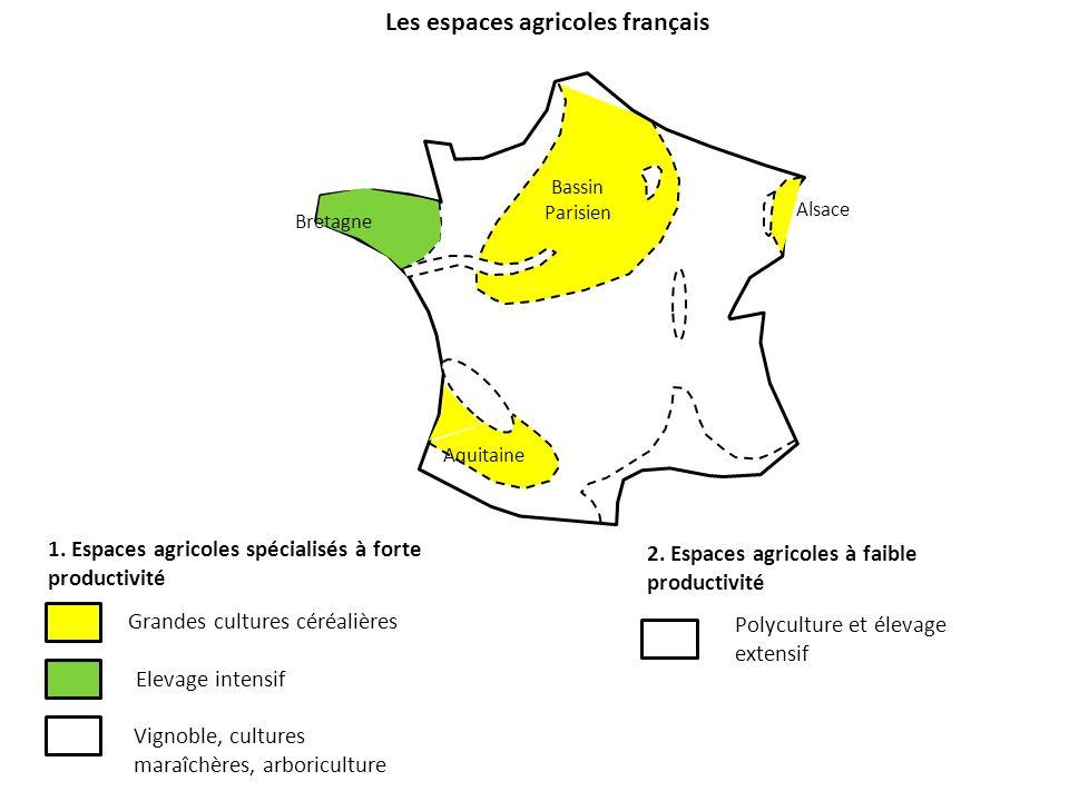 Les espaces agricoles français