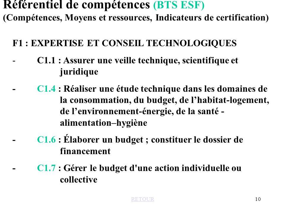 Référentiel de compétences (BTS ESF) (Compétences, Moyens et ressources, Indicateurs de certification)