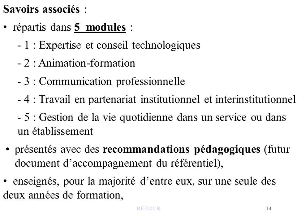 répartis dans 5 modules : 1 : Expertise et conseil technologiques