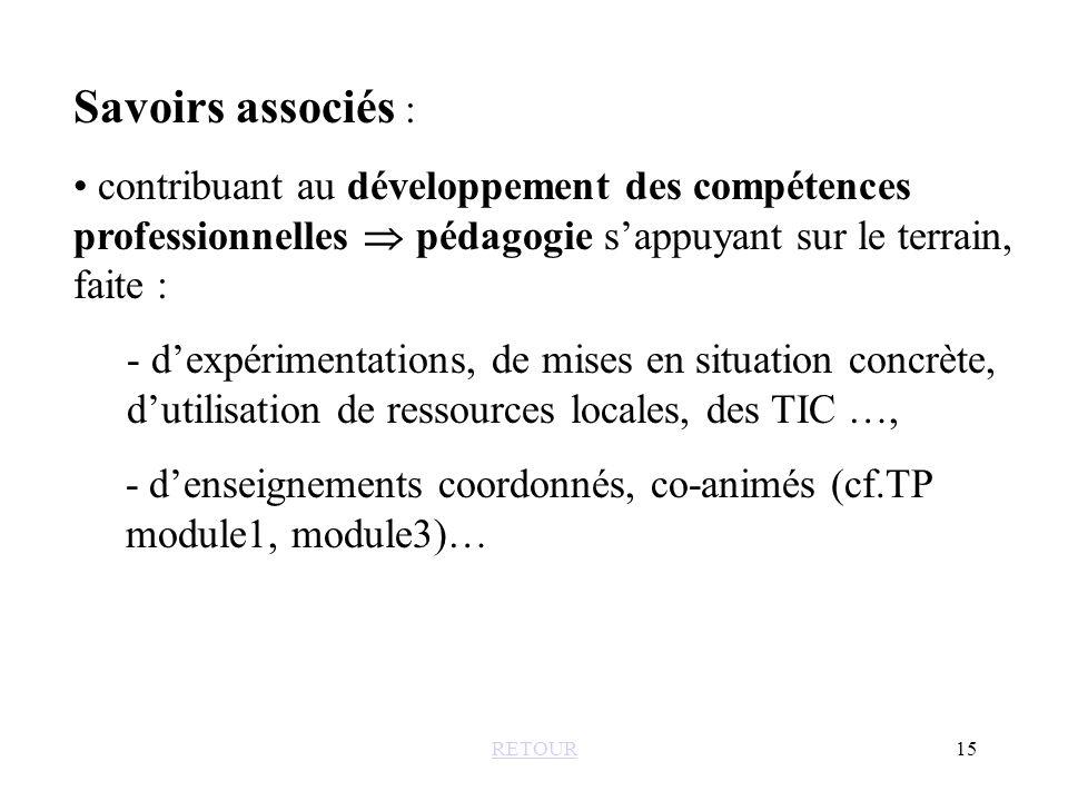 Savoirs associés : contribuant au développement des compétences professionnelles  pédagogie s'appuyant sur le terrain, faite :
