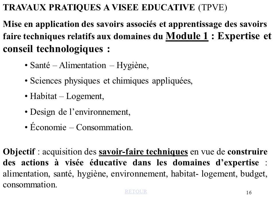 TRAVAUX PRATIQUES A VISEE EDUCATIVE (TPVE)
