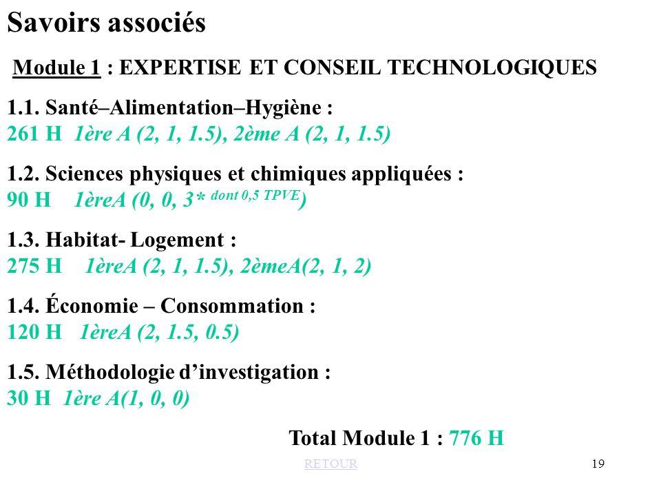 Savoirs associés Module 1 : EXPERTISE ET CONSEIL TECHNOLOGIQUES