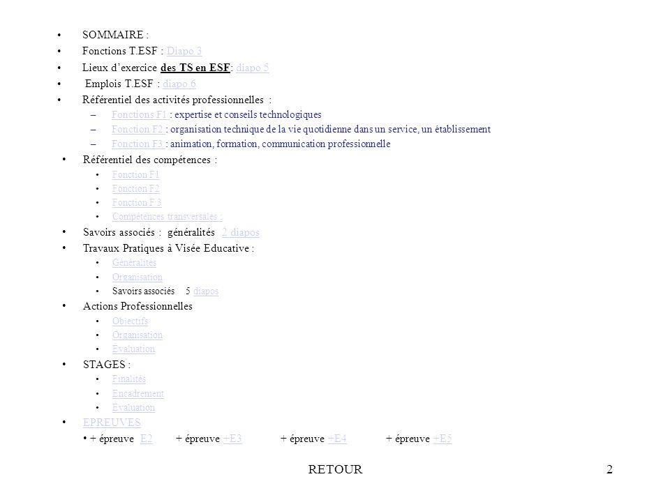 RETOUR SOMMAIRE : Fonctions T.ESF : Diapo 3