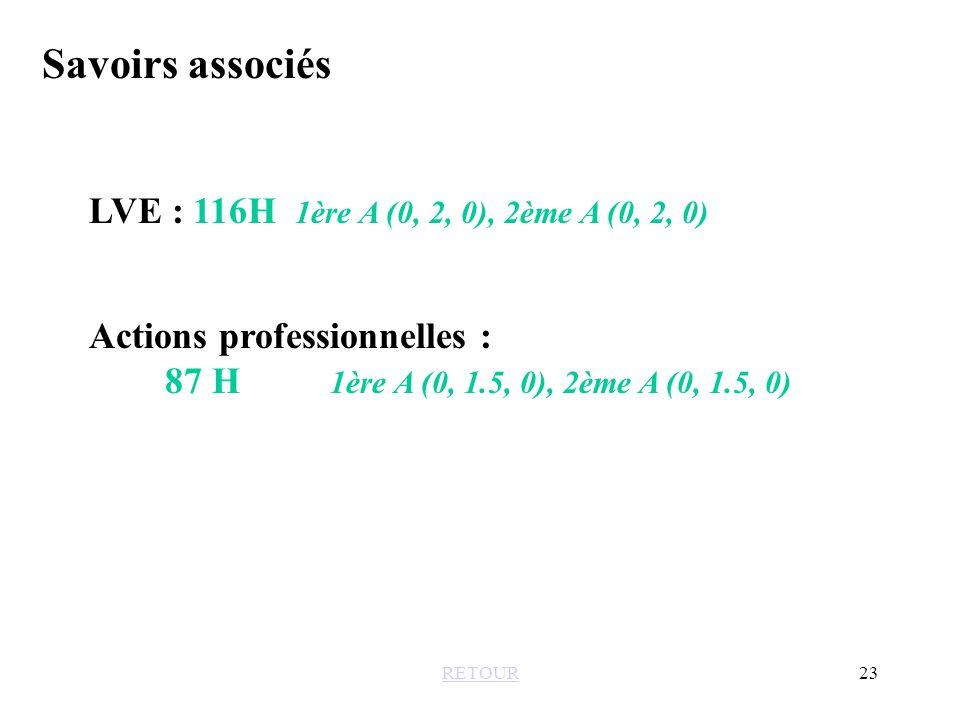 Savoirs associés LVE : 116H 1ère A (0, 2, 0), 2ème A (0, 2, 0)