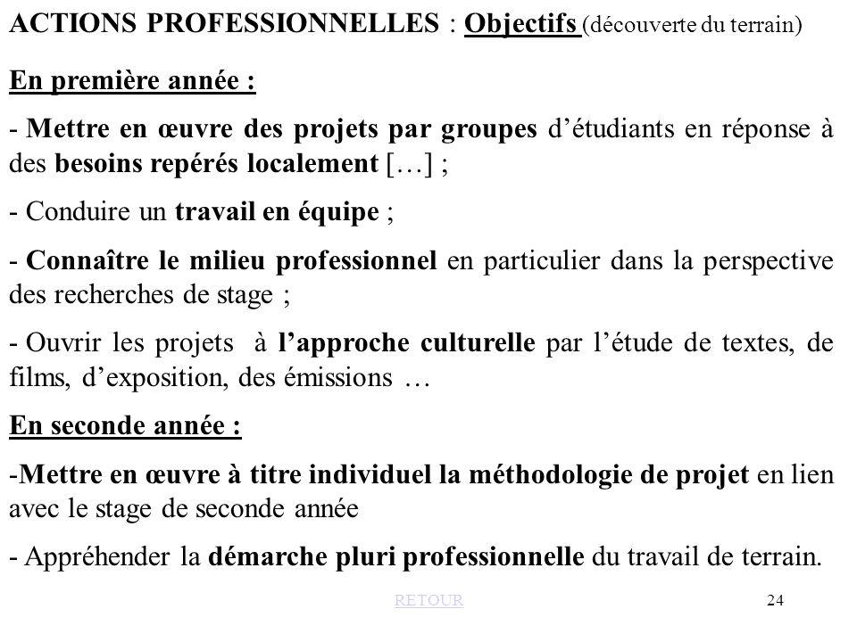ACTIONS PROFESSIONNELLES : Objectifs (découverte du terrain)