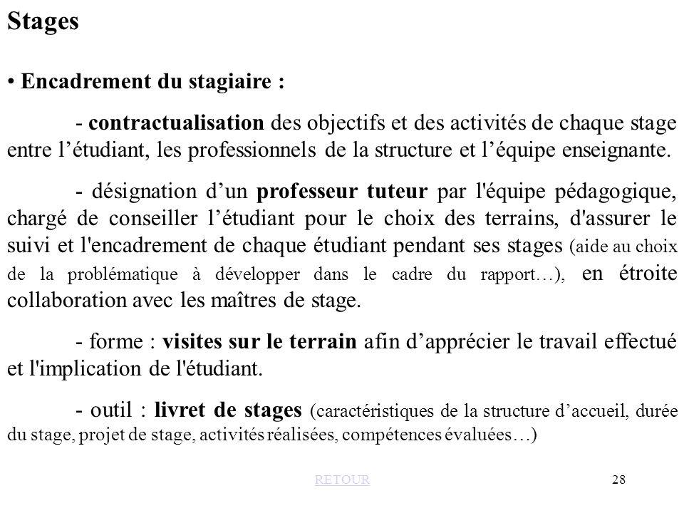 Stages Encadrement du stagiaire :