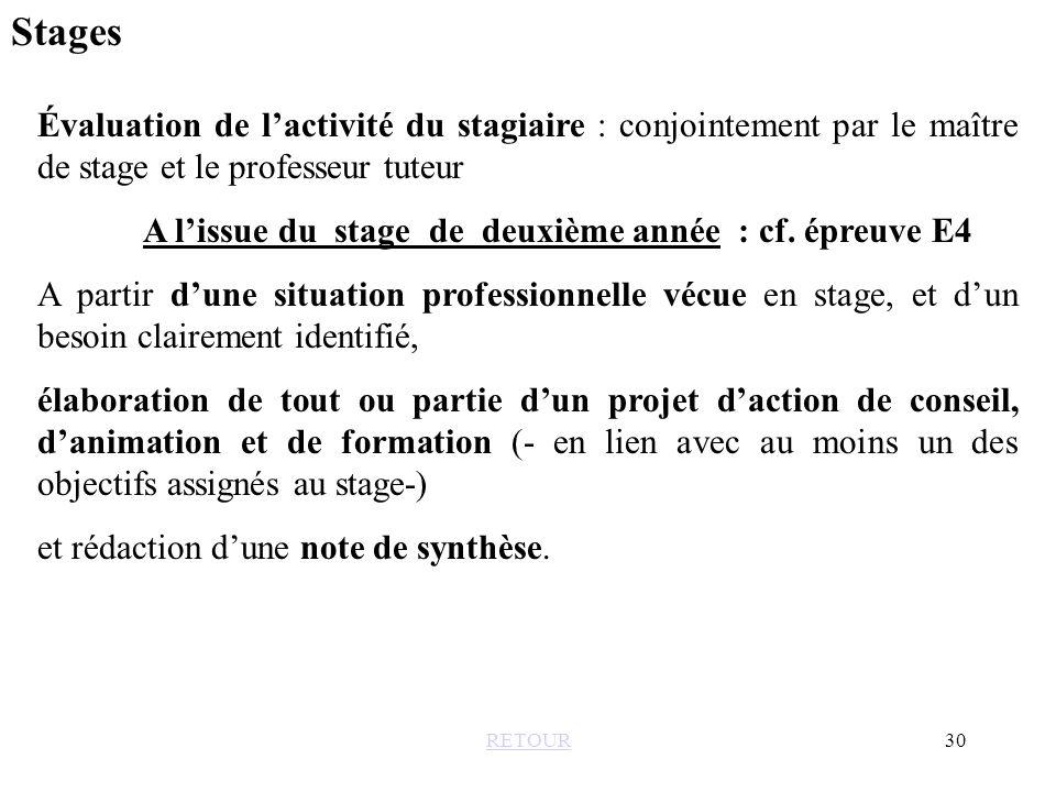 Stages Évaluation de l'activité du stagiaire : conjointement par le maître de stage et le professeur tuteur.