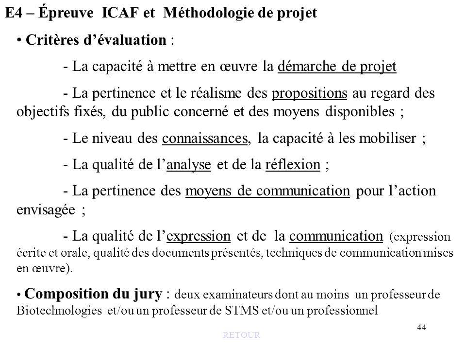E4 – Épreuve ICAF et Méthodologie de projet