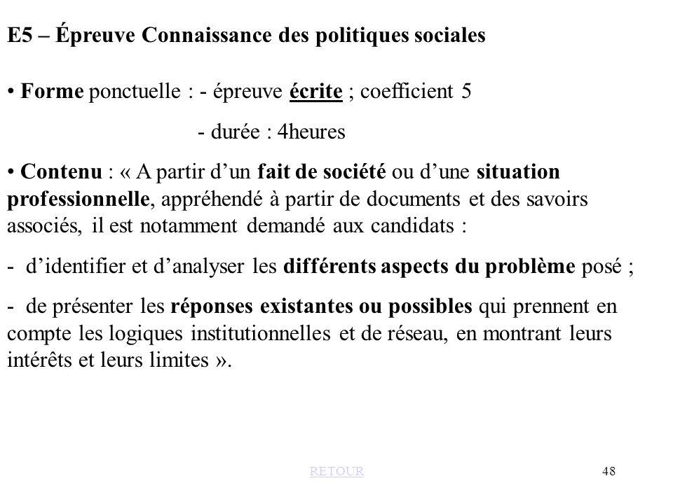 E5 – Épreuve Connaissance des politiques sociales