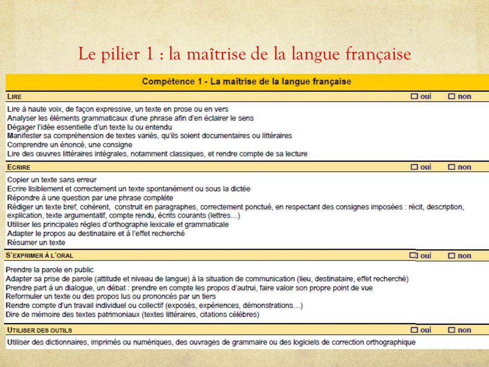 Le pilier 1 : la maîtrise de la langue française