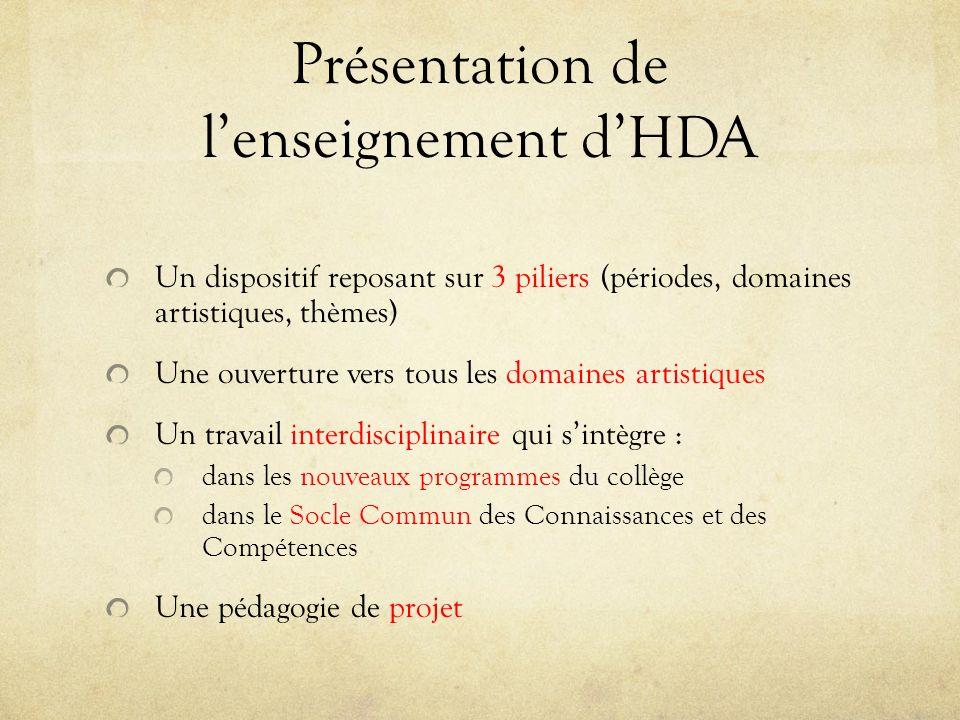 Présentation de l'enseignement d'HDA