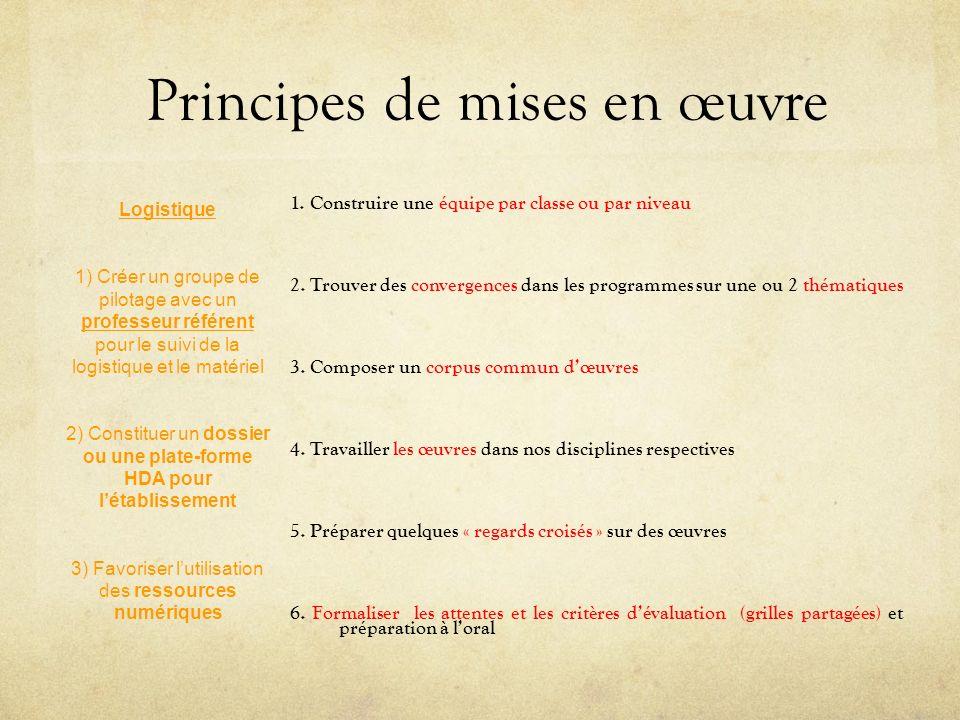 Principes de mises en œuvre