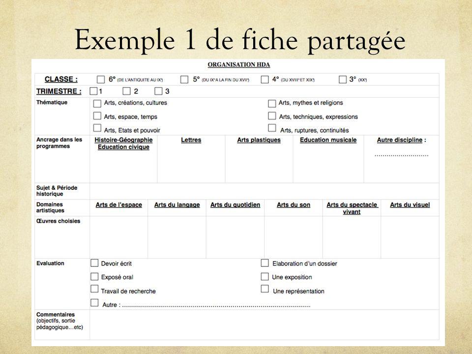Exemple 1 de fiche partagée