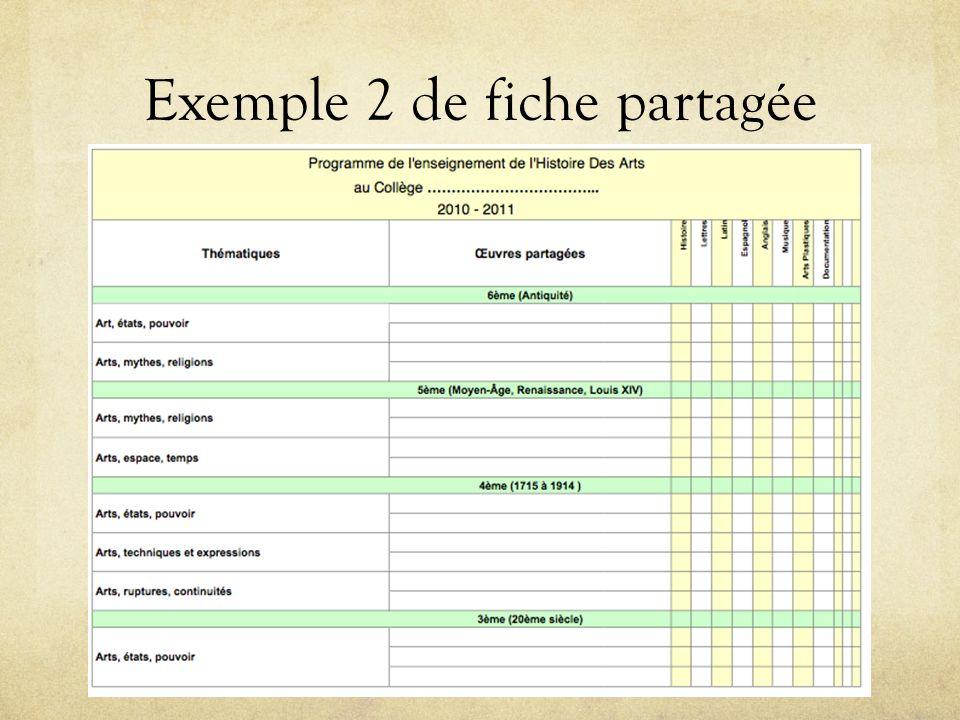 Exemple 2 de fiche partagée
