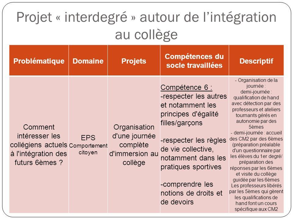 Projet « interdegré » autour de l'intégration au collège