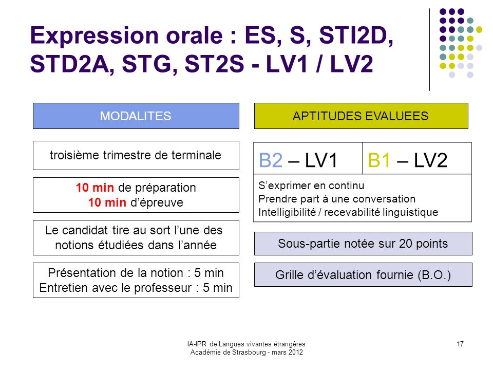 Expression orale : ES, S, STI2D, STD2A, STG, ST2S - LV1 / LV2