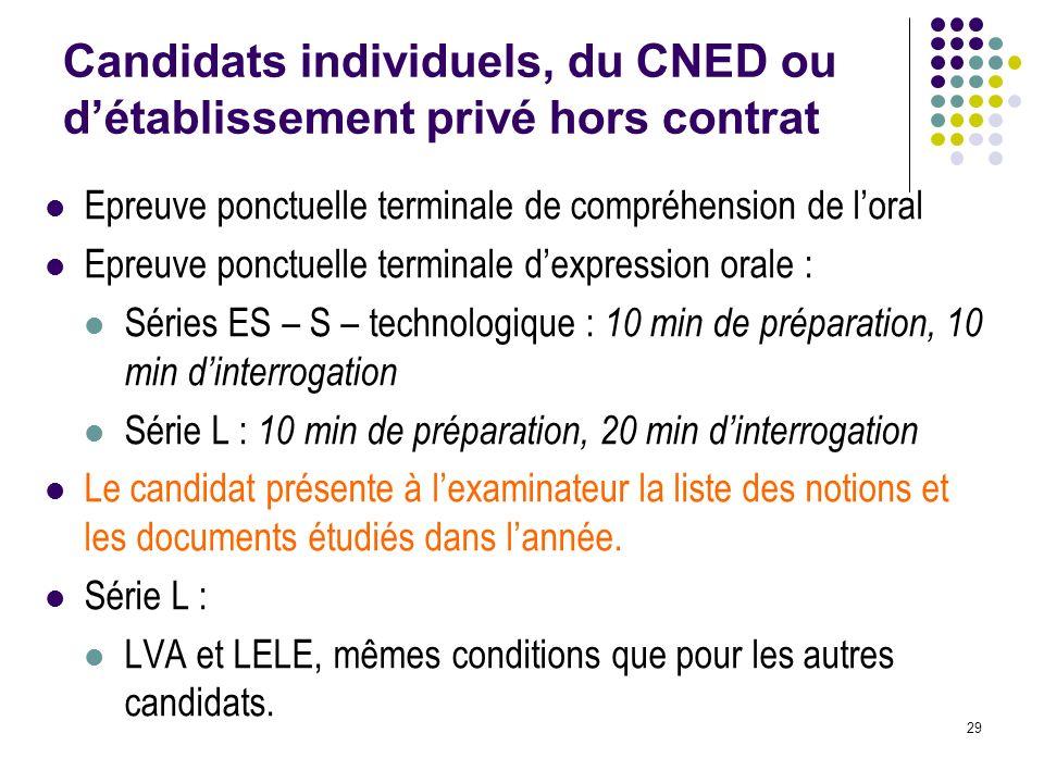 Candidats individuels, du CNED ou d'établissement privé hors contrat