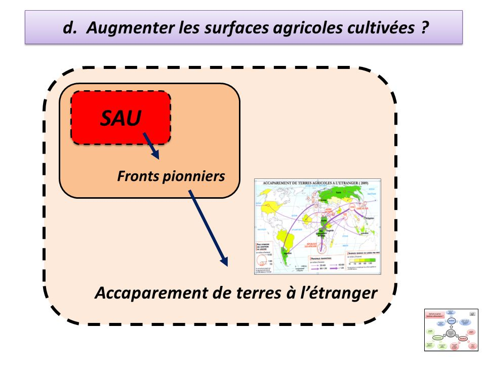 d. Augmenter les surfaces agricoles cultivées