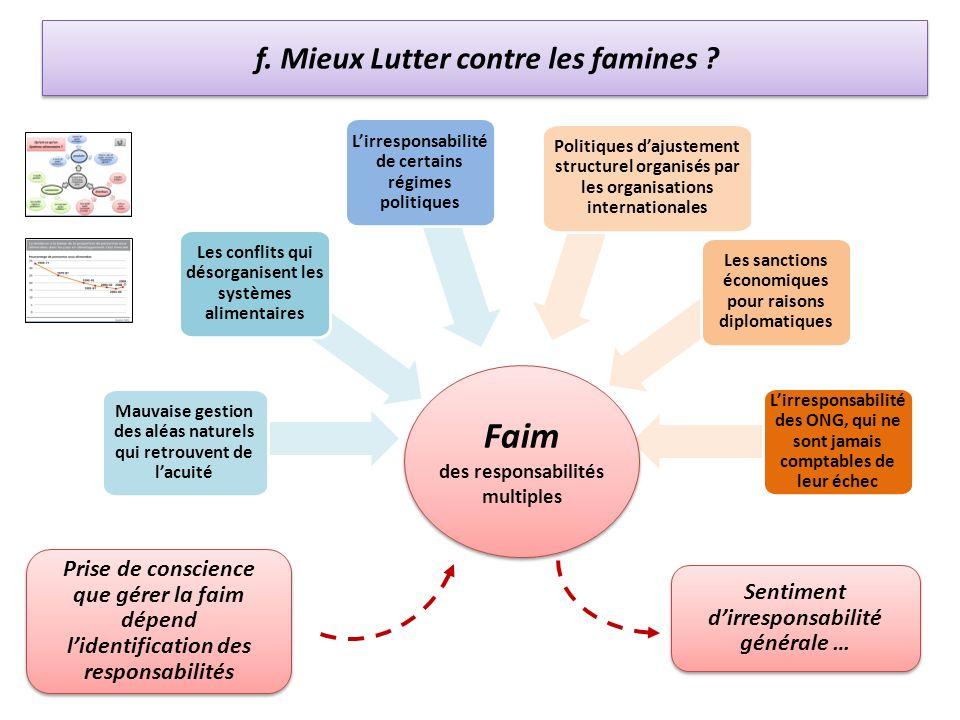 f. Mieux Lutter contre les famines