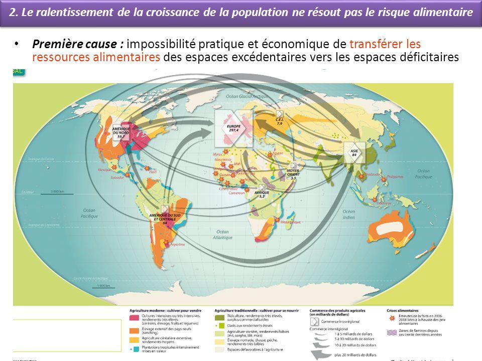 2. Le ralentissement de la croissance de la population ne résout pas le risque alimentaire