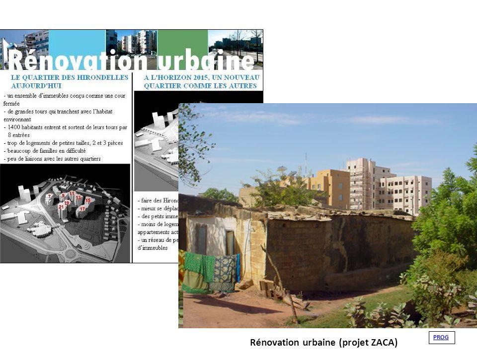 Rénovation urbaine (projet ZACA)