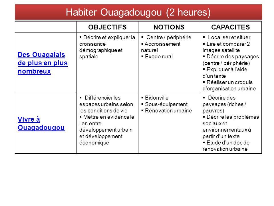 Habiter Ouagadougou (2 heures)