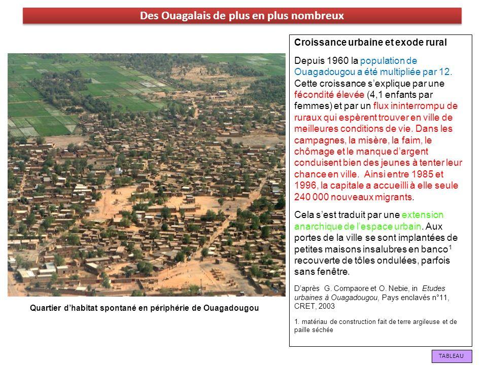 Des Ouagalais de plus en plus nombreux
