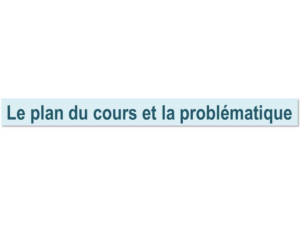 Le plan du cours et la problématique