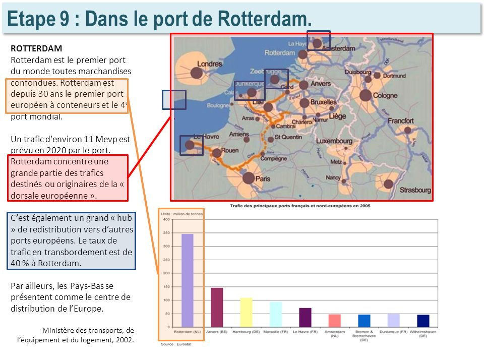 Etape 9 : Dans le port de Rotterdam.