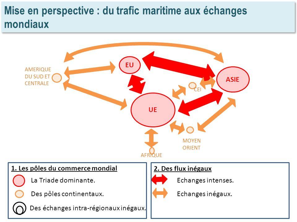 Mise en perspective : du trafic maritime aux échanges mondiaux