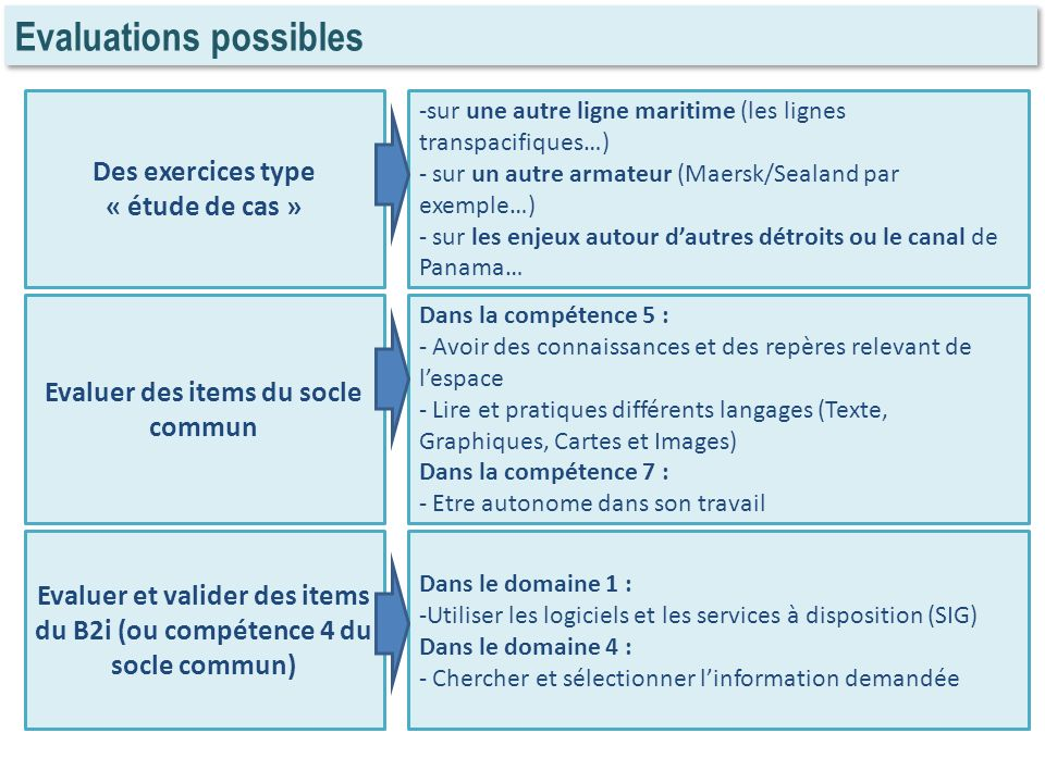 Evaluations possibles