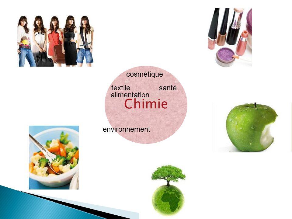 Chimie cosmétique textile santé alimentation environnement