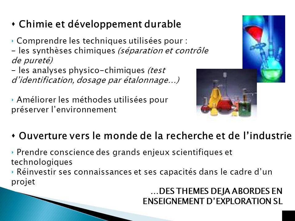 Chimie et développement durable
