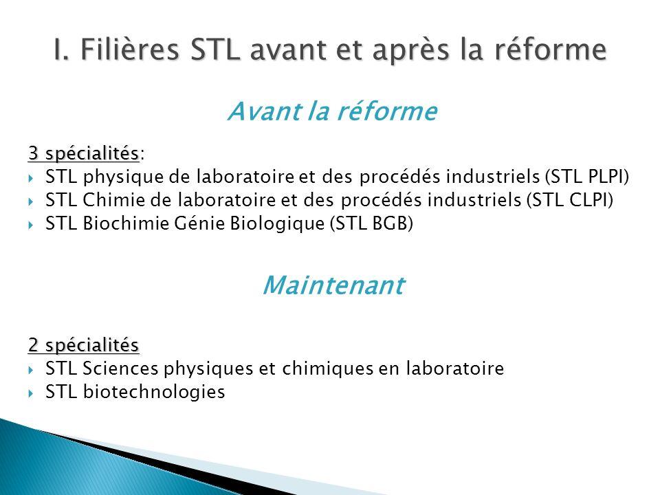 I. Filières STL avant et après la réforme