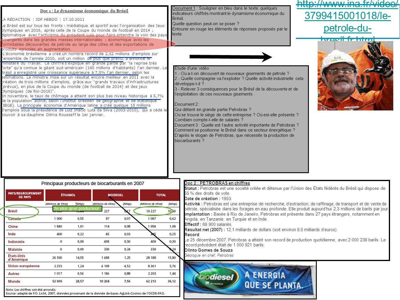 Doc 1 : Le dynamisme économique du Brésil