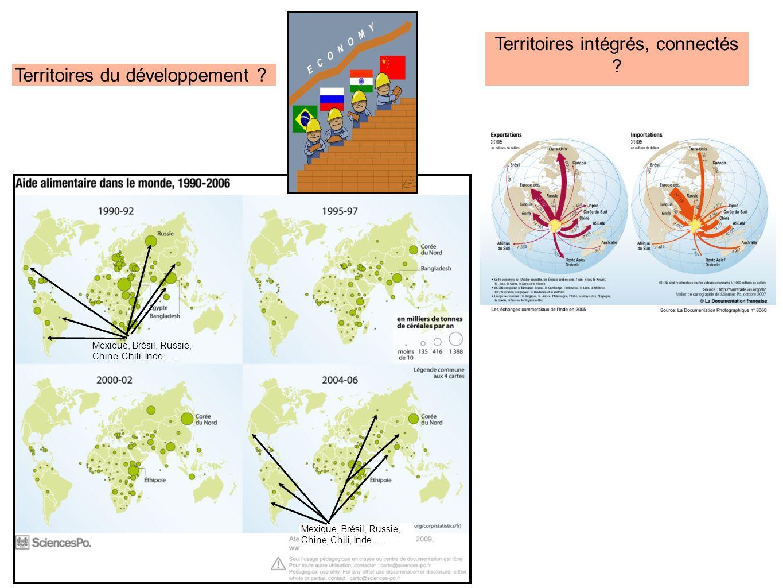 Territoires intégrés, connectés