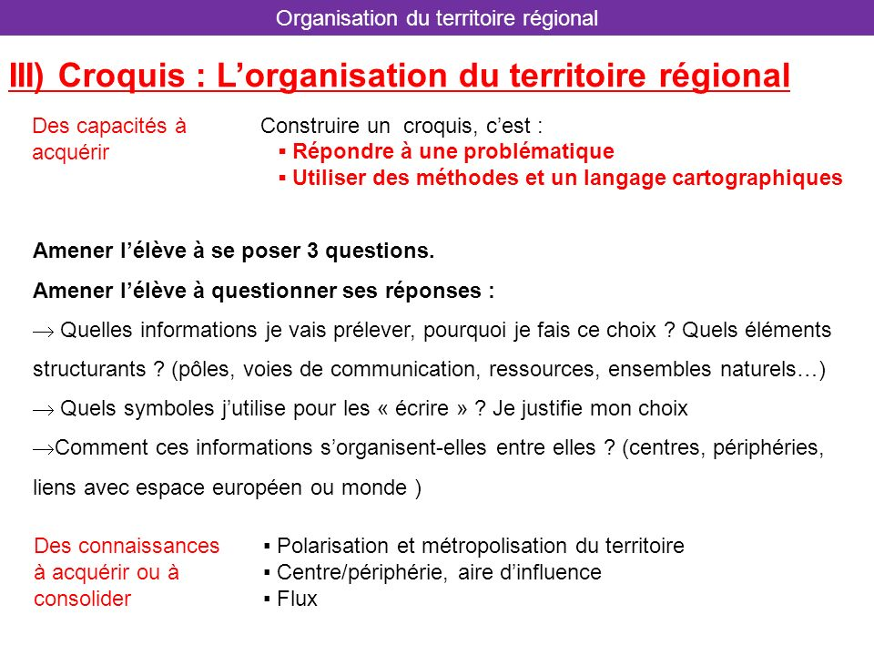 Organisation du territoire régional