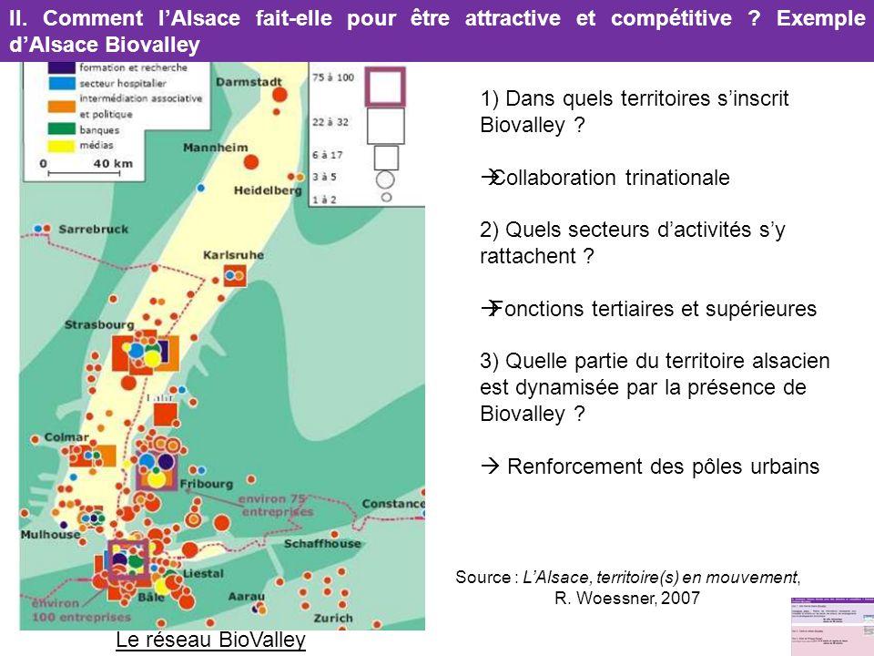 Source : L'Alsace, territoire(s) en mouvement, R. Woessner, 2007