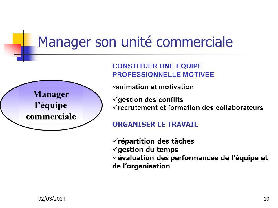 Manager son unité commerciale
