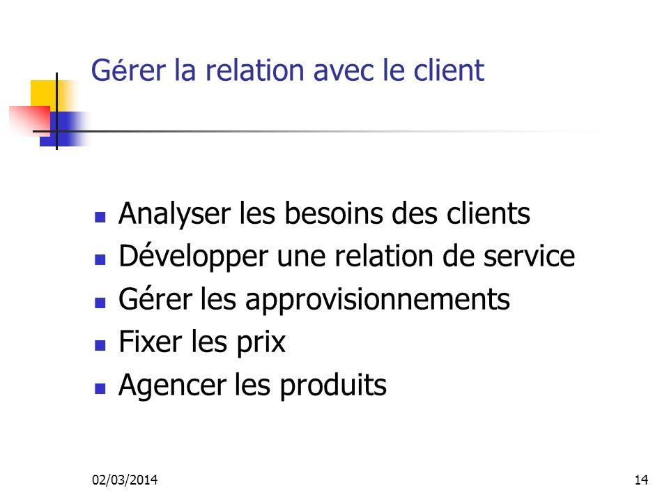 Gérer la relation avec le client